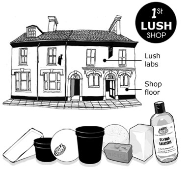 1st LUSH SHOP, Lush labs, Shop floor