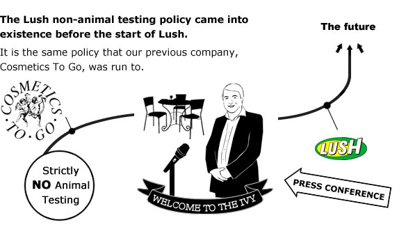 The Lush non-animal testing policy came into existence before the start of Lush. It is the same policy that our previous company, Cosmetics To Go, was run to.